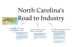 North Carolina's Road to Industrialization