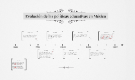 Copy of Evolución de las políticas educativas en México