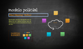 Mind Mapping Template by Rodo-omar Acosta Rios