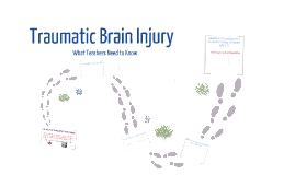 Copy of Traumatic Brain Injury