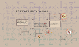 Copy of RELIGIONES PRECOLOMBINAS