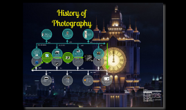 Victor's History of Photography (Timeline)