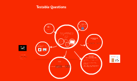 Copy of Testable Questions