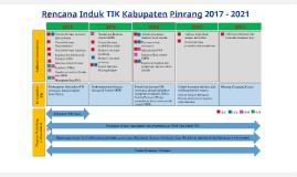 Copy of Rencana Induk TIK Kabupaten Pinrang 2017 - 2021