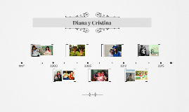 Diana y Cristina