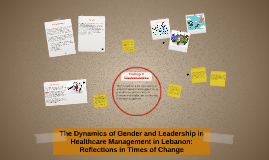 The Dynamics of Gender and Leadership in Healthcare Manageme