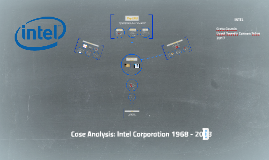 Copy of Copy of Case Analysis: Intel Corporation 1968 - 2003