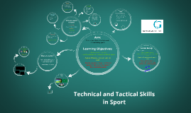 Copy of  Technical and Tactical Skills in Sport