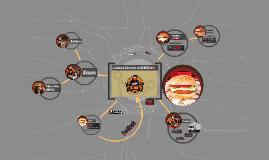 La Cadena de Suministros en COCHEROS