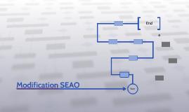 Modification SEAO