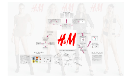 Copy of H&M presentation