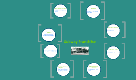 Copy of Subway Franchise