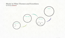 Music in Film: Themes and Emotions