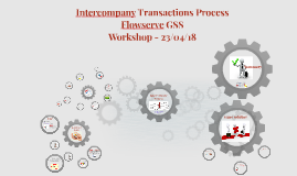Copy of Copy of Interco Training
