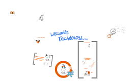 Copy of Academy: Inserting Animations in Prezi