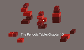 Copy of The Periodic Table: Chapter 10