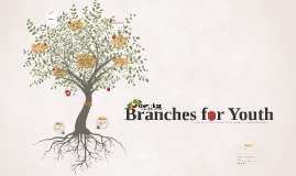 Branches for Youth