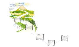 Copy of O método das Ciências da Natureza