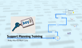 Support Planning Training