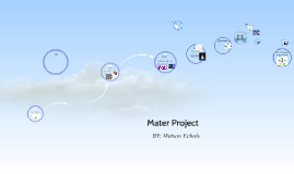 Mater Project