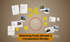 Returning From Abroad: A Comparative Review