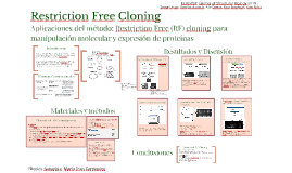 Restriction Free Cloning