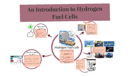 Copy of An Introduction to Hydrogen Fuel Cells