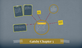 Gatsby Chapter 5