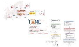 Modelo Act In Time - apresentação
