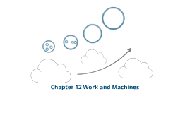 Copy of Copy of Ch. 12 Work and Machines