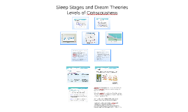Student Copy of Sleep Stages and Dream Theories