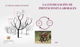 Copy of LA CONSIGNACIÓN DE PRESTACIONES LABORALES