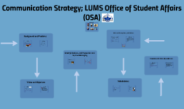 Communication Strategy; LUMS Office of Student Affairs