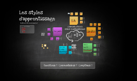 Printing version_Styles d'apprentissage