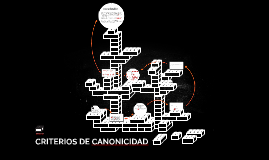 CRITERIOS DE CANONICIDAD