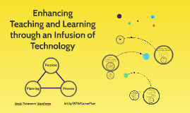 Enhancing Teaching and Learning Through an Infusion of Technology