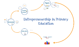 Entrepreneurship in Primary Education