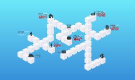 Copia di Creative Cube - Free Prezi Template