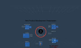 Copy of New Product Development Presentation