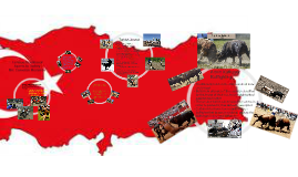 Sports of Turkey