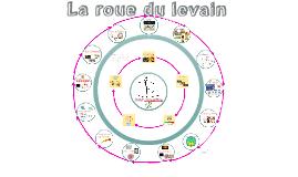 La roue du levain