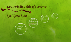 4.06 Periodic Table of Elements