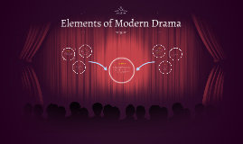 Copy of Elements of Modern Drama