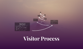 Visitor Process