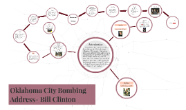 Copy of Oklahoma City Bombing Address