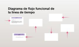 Diagrama de flujo funcional de la linea de tiempo