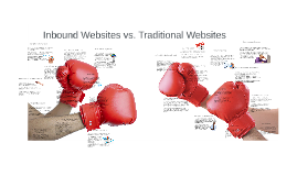 Inbound Websites vs. Traditional Websites