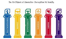 Copy of The Five Pillars of Islam by Wilson Gimenez Junior on Prezi