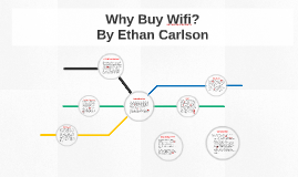 Why Buy Wifi