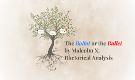 Copy of The Ballot or the Bullet by Malcolm X: Rhetorical Analysis